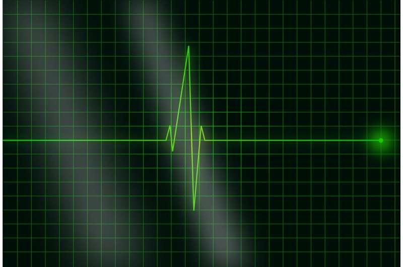 Can a personalized approach more accurately allocate cardiac devices?
